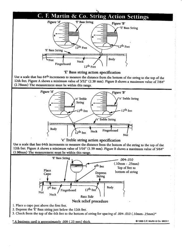 martin setup (1)